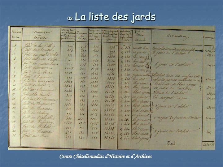 Liste des jards
